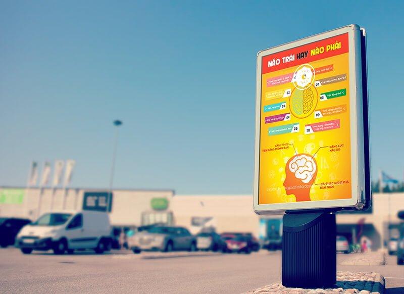 Công dụng của việc sử dụng In Poster để làm truyền thông - Hình ảnh được chụp bởi NamVietAd.Com