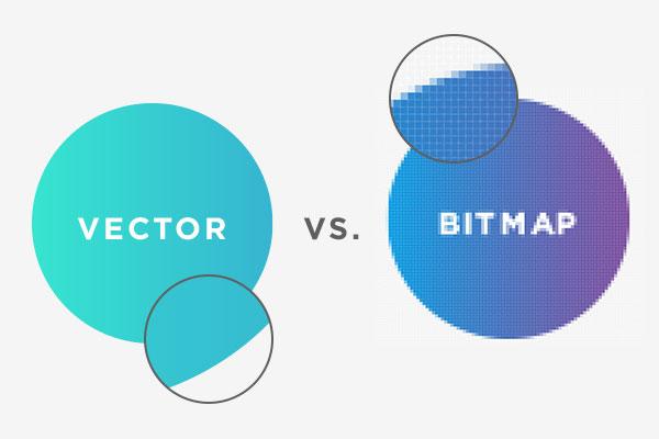 Ảnh bitmap là gì