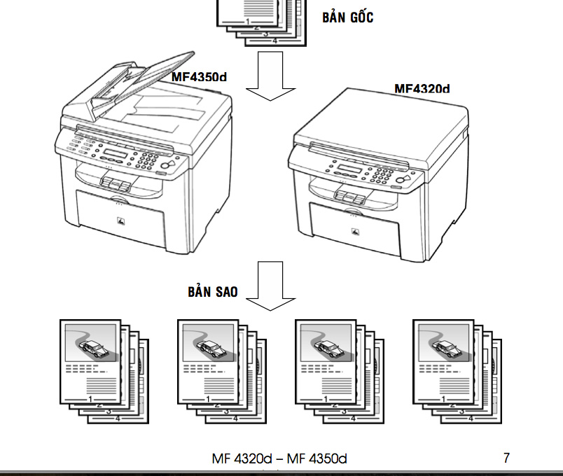 Hướng dẫn sử dụng máy in màu epson bền lâu