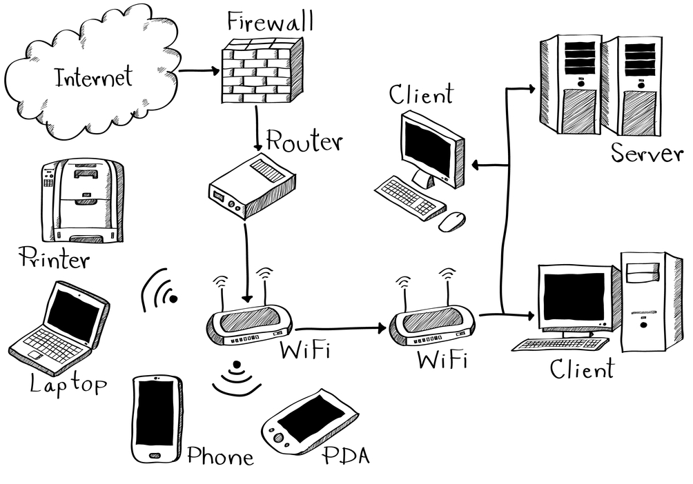 Kết nối qua mạng nội bộ<LAN>