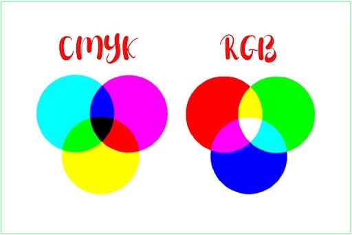 Vai trò của hệ màu RGB và CMYK là gì?